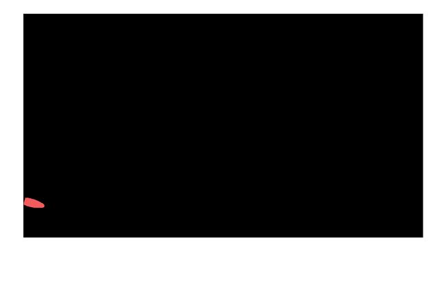 FunPark Šantovka 2021 / přehled